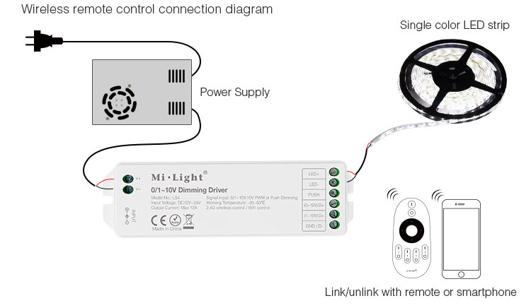 Mi Light LS1 LS2 LS3 LS4 2.4G Wireless Control LED Controller
