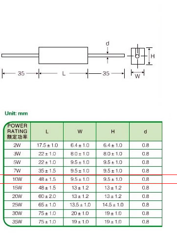 Cement Resistor 10W 5%